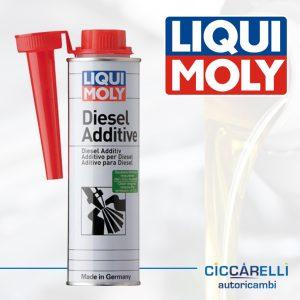 Additivo Liqui Moly Diesel 250ml
